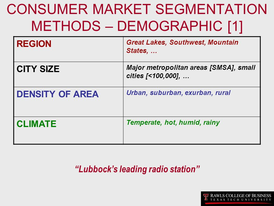 CONSUMER MARKET SEGMENTATION METHODS – DEMOGRAPHIC [1]